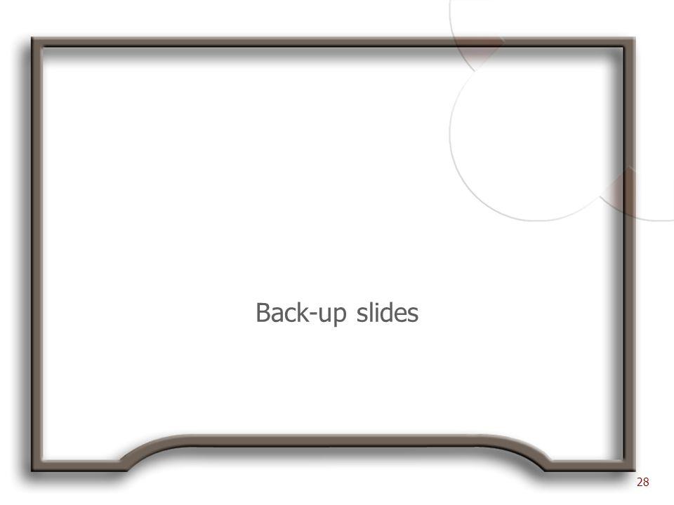 Back-up slides 28