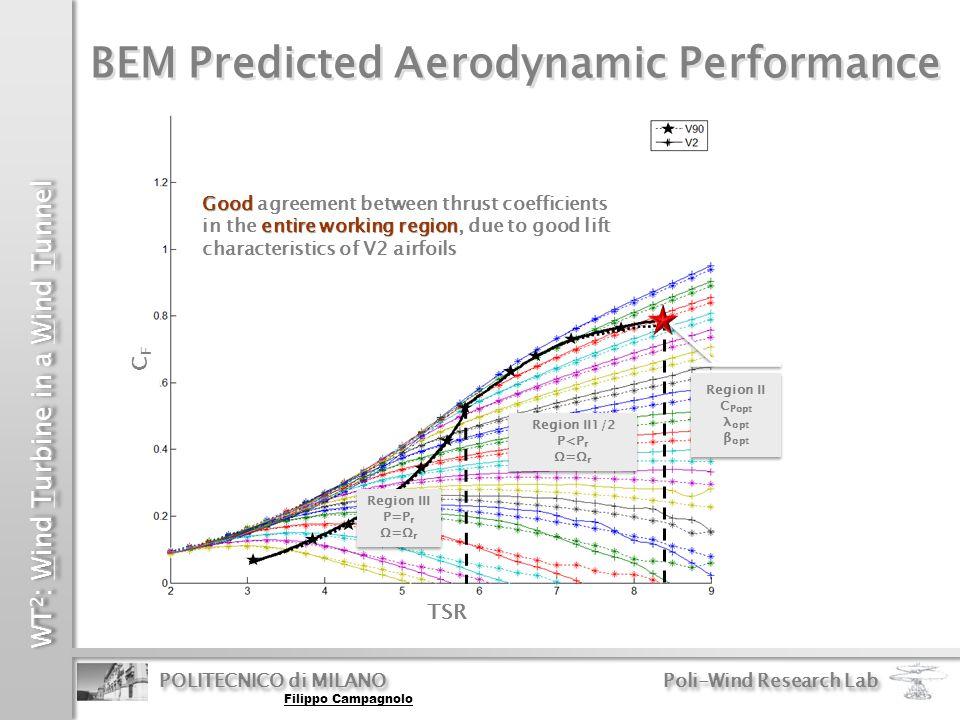 WT 2 : Wind Turbine in a Wind Tunnel POLITECNICO di MILANO Poli-Wind Research Lab Filippo Campagnolo BEM Predicted Aerodynamic Performance CFCF TSR Re
