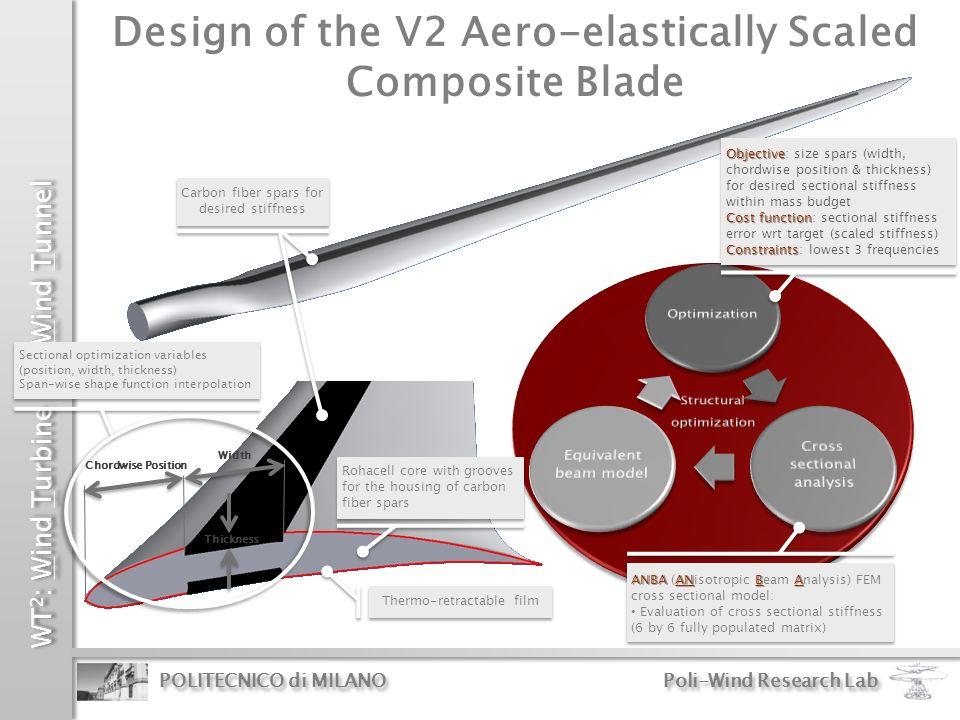 WT 2 : Wind Turbine in a Wind Tunnel POLITECNICO di MILANO Poli-Wind Research Lab Design of the V2 Aero-elastically Scaled Composite Blade Width Chord
