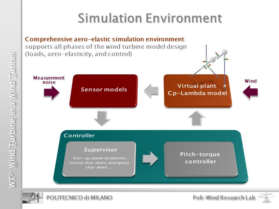 WT 2 : Wind Turbine in a Wind Tunnel POLITECNICO di MILANO Poli-Wind Research Lab Wind Measurement noise Simulation Environment Comprehensive aero-ela
