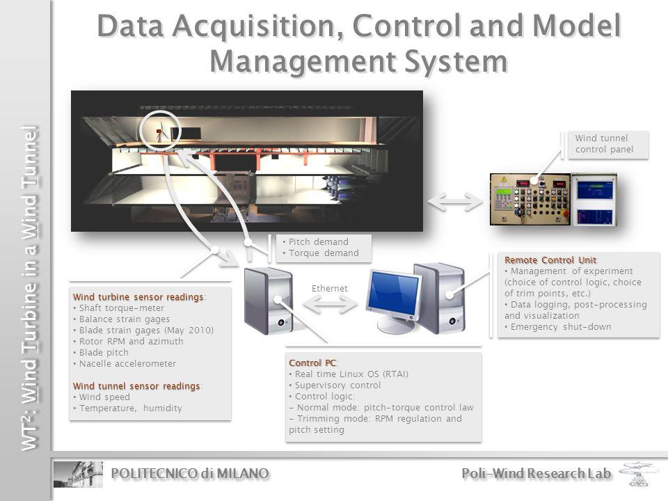 WT 2 : Wind Turbine in a Wind Tunnel POLITECNICO di MILANO Poli-Wind Research Lab Data Acquisition, Control and Model Management System Control PC Con