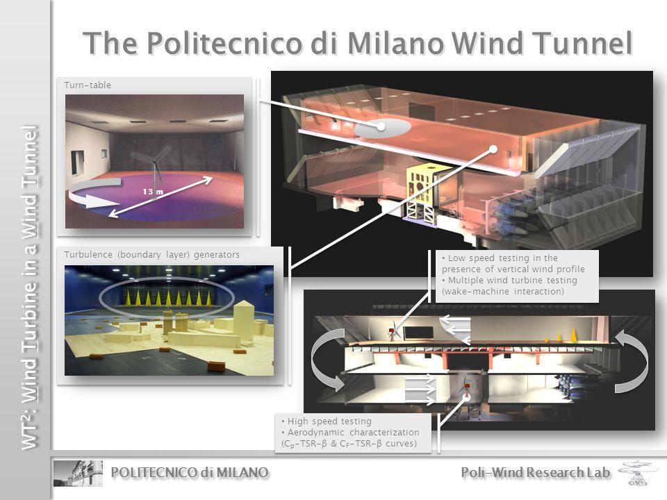 WT 2 : Wind Turbine in a Wind Tunnel POLITECNICO di MILANO Poli-Wind Research Lab Turbulence (boundary layer) generators The Politecnico di Milano Win