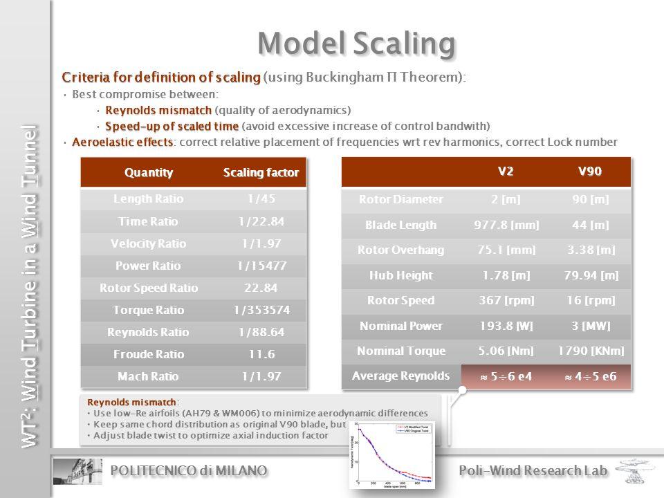 WT 2 : Wind Turbine in a Wind Tunnel POLITECNICO di MILANO Poli-Wind Research Lab Model Scaling Criteria for definition of scaling Criteria for defini