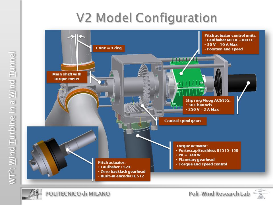 WT 2 : Wind Turbine in a Wind Tunnel POLITECNICO di MILANO Poli-Wind Research Lab Design of the V2 Aero-elastically Scaled Composite Blade Width Chordwise Position Thickness Sectional optimization variables (position, width, thickness) Span-wise shape function interpolation Sectional optimization variables (position, width, thickness) Span-wise shape function interpolation ANBA AN B A ANBA ( AN isotropic B eam A nalysis) FEM cross sectional model: Evaluation of cross sectional stiffness (6 by 6 fully populated matrix) ANBA AN B A ANBA ( AN isotropic B eam A nalysis) FEM cross sectional model: Evaluation of cross sectional stiffness (6 by 6 fully populated matrix) Objective Objective : size spars (width, chordwise position & thickness)for desired sectional stiffnesswithin mass budget Cost function Cost function : sectional stiffness error wrt target (scaled stiffness) Constraints Constraints : lowest 3 frequencies Objective Objective : size spars (width, chordwise position & thickness)for desired sectional stiffnesswithin mass budget Cost function Cost function : sectional stiffness error wrt target (scaled stiffness) Constraints Constraints : lowest 3 frequencies Rohacell core with groovesfor the housing of carbonfiber spars Thermo-retractable film Carbon fiber spars for desired stiffness