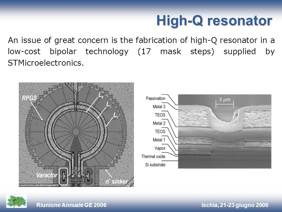 Ischia, 21-23 giugno 2006Riunione Annuale GE 2006 High-Q resonator An issue of great concern is the fabrication of high-Q resonator in a low-cost bipolar technology (17 mask steps) supplied by STMicroelectronics.