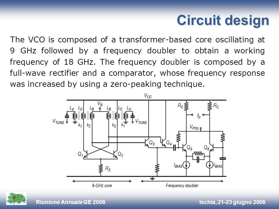 Ischia, 21-23 giugno 2006Riunione Annuale GE 2006 Circuit design The VCO is composed of a transformer-based core oscillating at 9 GHz followed by a frequency doubler to obtain a working frequency of 18 GHz.