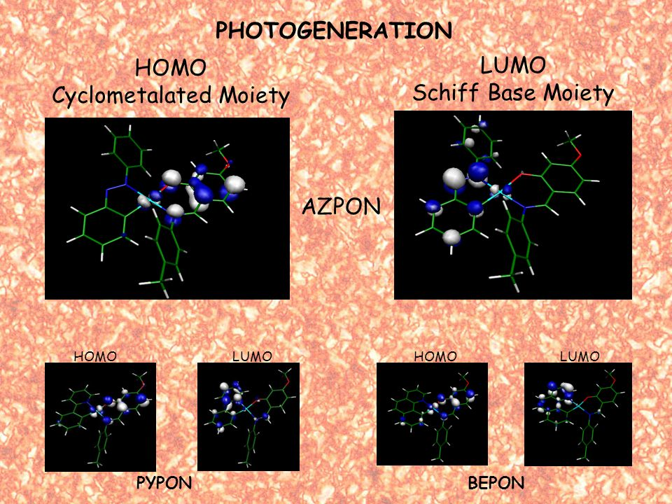 BEPONPYPON HOMO LUMO AZPON HOMO Cyclometalated Moiety LUMO Schiff Base Moiety PHOTOGENERATION