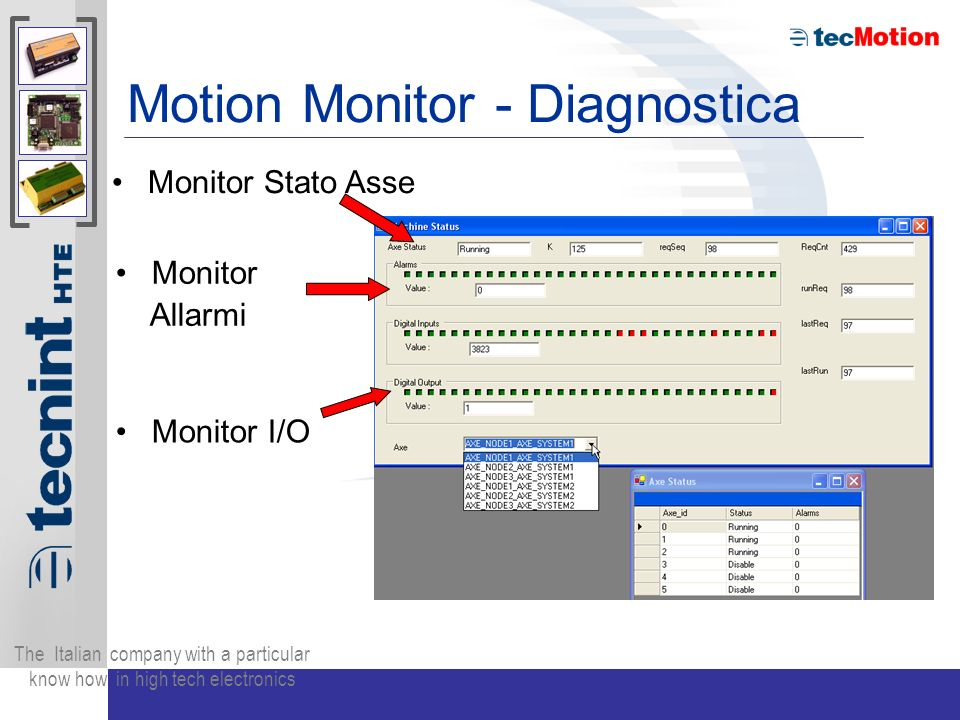 The Italian company with a particular know how in high tech electronics Motion Monitor - Diagnostica Monitor Stato Asse Monitor I/O Monitor Allarmi