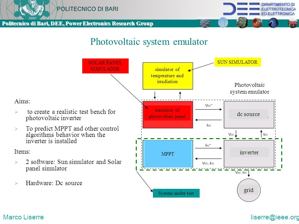 Politecnico di Bari, DEE, Power Electronics Research Group Marco Liserre liserre@ieee.org Photovoltaic system emulator Aims: to create a realistic tes