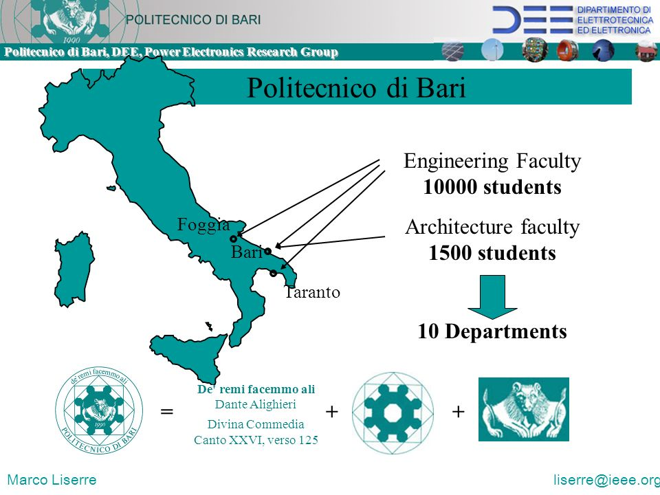 Politecnico di Bari, DEE, Power Electronics Research Group Marco Liserre liserre@ieee.org Politecnico di Bari Bari Foggia Architecture faculty 1500 st