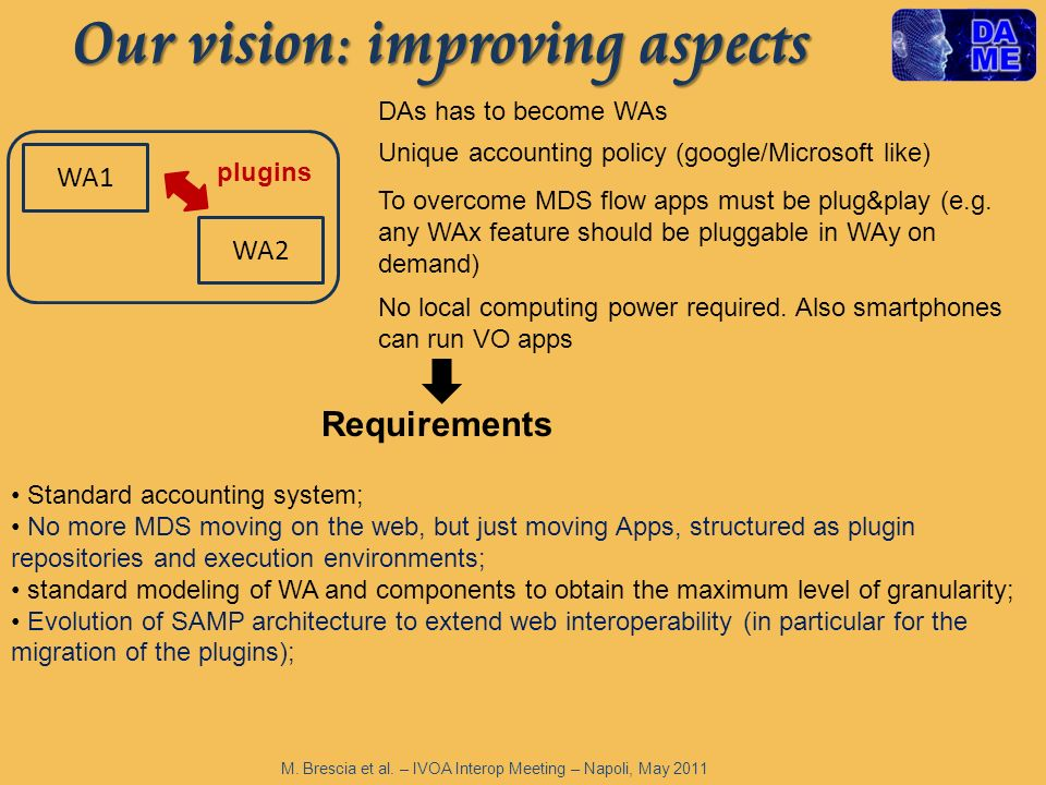 Our vision: improving aspects WA1 WA2 plugins DAs has to become WAs Unique accounting policy (google/Microsoft like) To overcome MDS flow apps must be