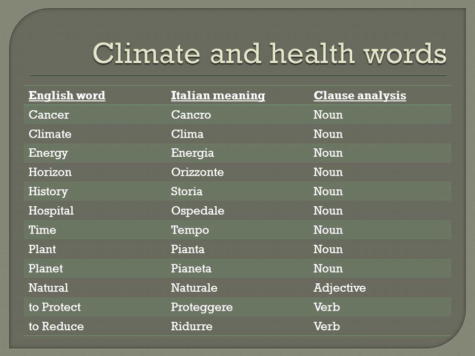 English wordItalian meaningClause analysis CancerCancroNoun ClimateClimaNoun EnergyEnergiaNoun HorizonOrizzonteNoun HistoryStoriaNoun HospitalOspedale