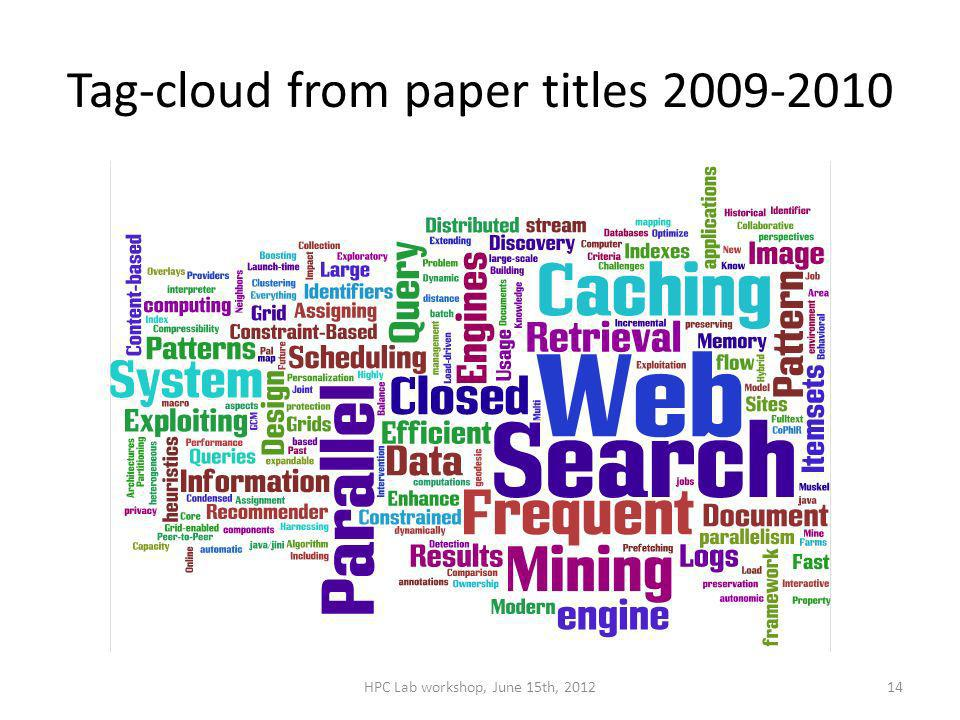 Tag-cloud from paper titles HPC Lab workshop, June 15th,