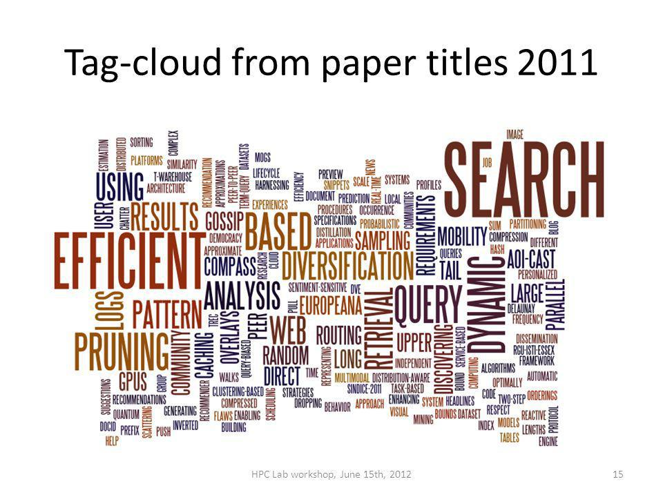 Tag-cloud from paper titles 2011 HPC Lab workshop, June 15th, 201215