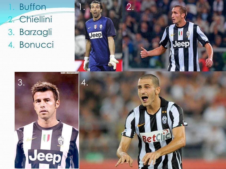 1. Buffon 1. 2. 2. Chiellini 3. Barzagli 4. Bonucci 3. 4.