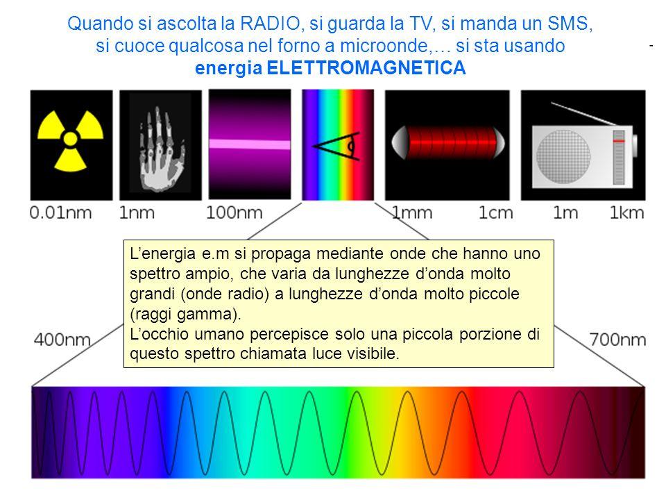 Quando si ascolta la RADIO, si guarda la TV, si manda un SMS, si cuoce qualcosa nel forno a microonde,… si sta usando energia ELETTROMAGNETICA Lenergi