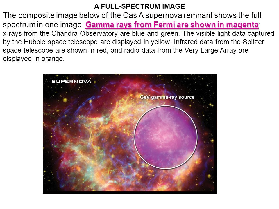A FULL-SPECTRUM IMAGE Gamma rays from Fermi are shown in magenta The composite image below of the Cas A supernova remnant shows the full spectrum in o