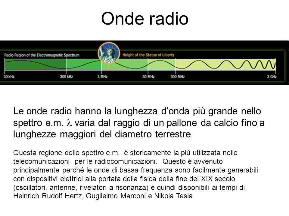 Onde radio Le onde radio hanno la lunghezza donda più grande nello spettro e.m. varia dal raggio di un pallone da calcio fino a lunghezze maggiori del