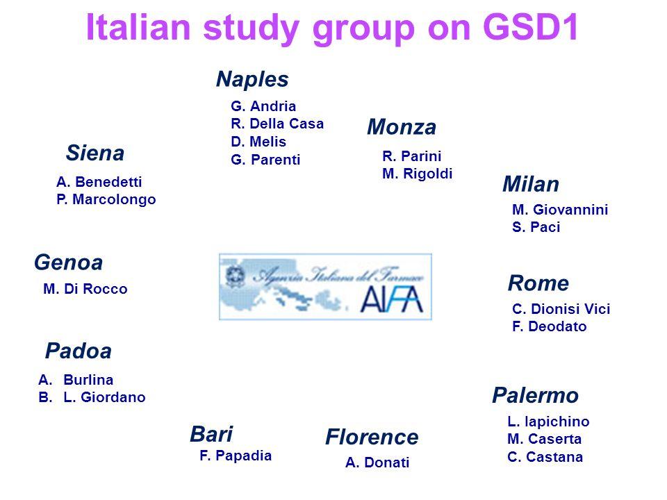 Italian study group on GSD1 G. Andria R. Della Casa D. Melis G. Parenti A. Benedetti P. Marcolongo R. Parini M. Rigoldi M. Giovannini S. Paci C. Dioni