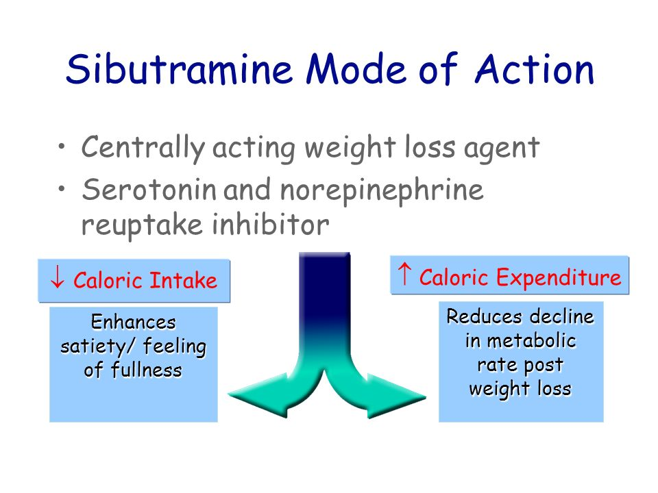 Centrally acting weight loss agent Serotonin and norepinephrine reuptake inhibitor Sibutramine Mode of Action Reduces decline in metabolic rate post w