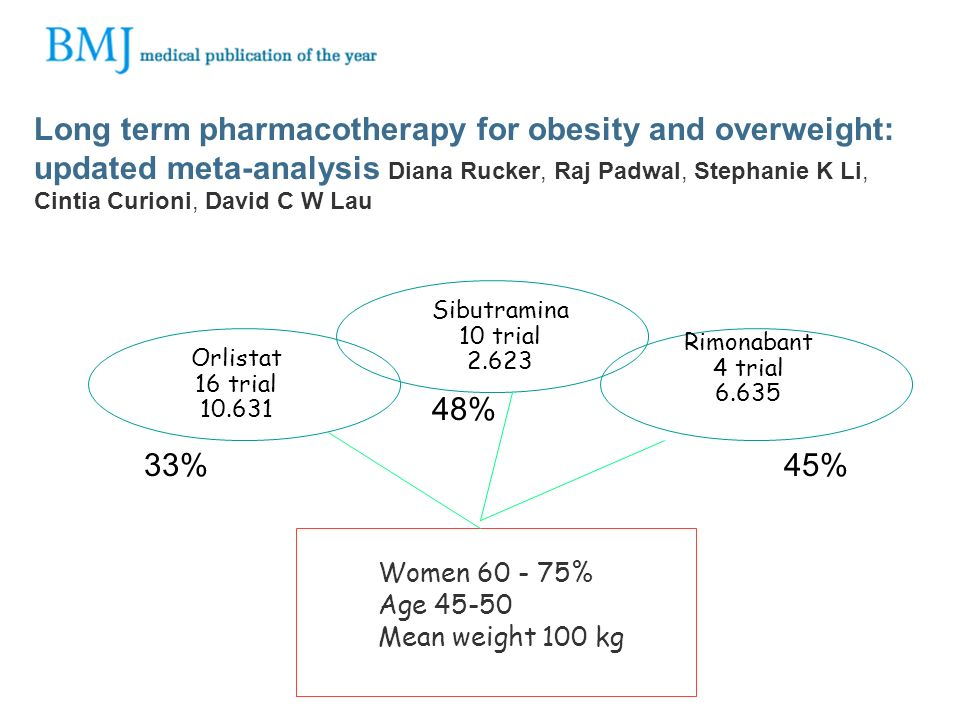 Long term pharmacotherapy for obesity and overweight: updated meta-analysis Diana Rucker, Raj Padwal, Stephanie K Li, Cintia Curioni, David C W Lau Wo