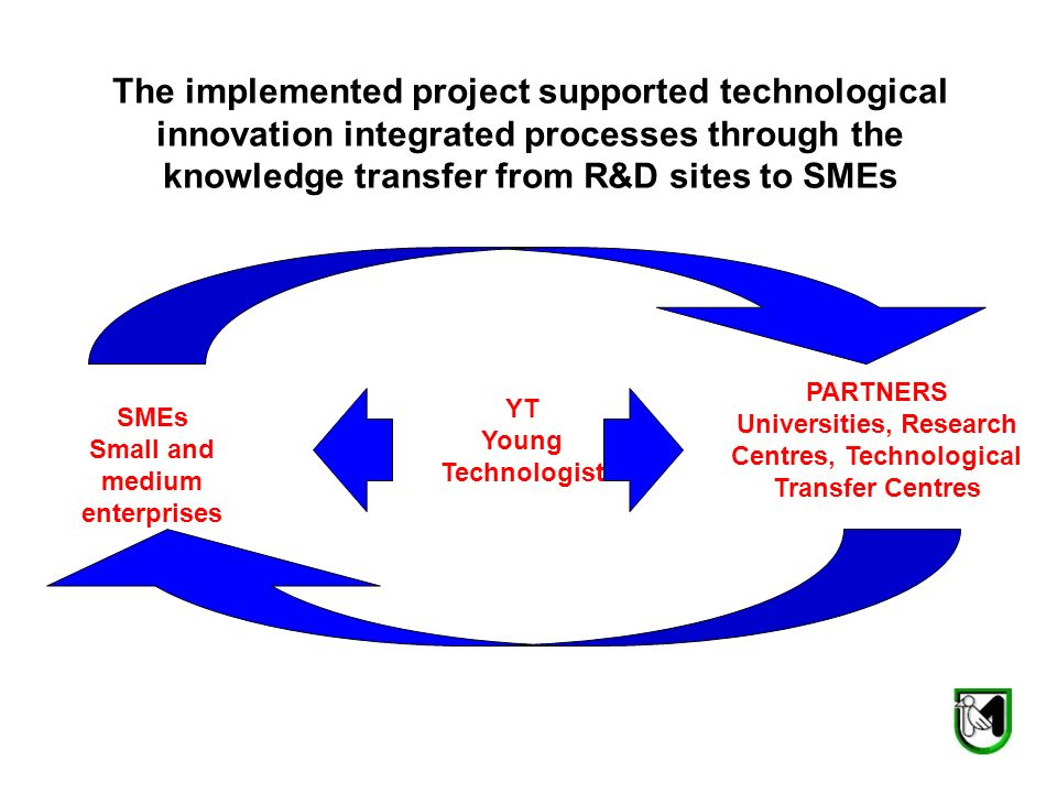 BENEFICIARIES Production and connected services SMALL AND MEDIUM ENTERPRISES Implementing research and development innovative projects together with universities and research centres through young technologists