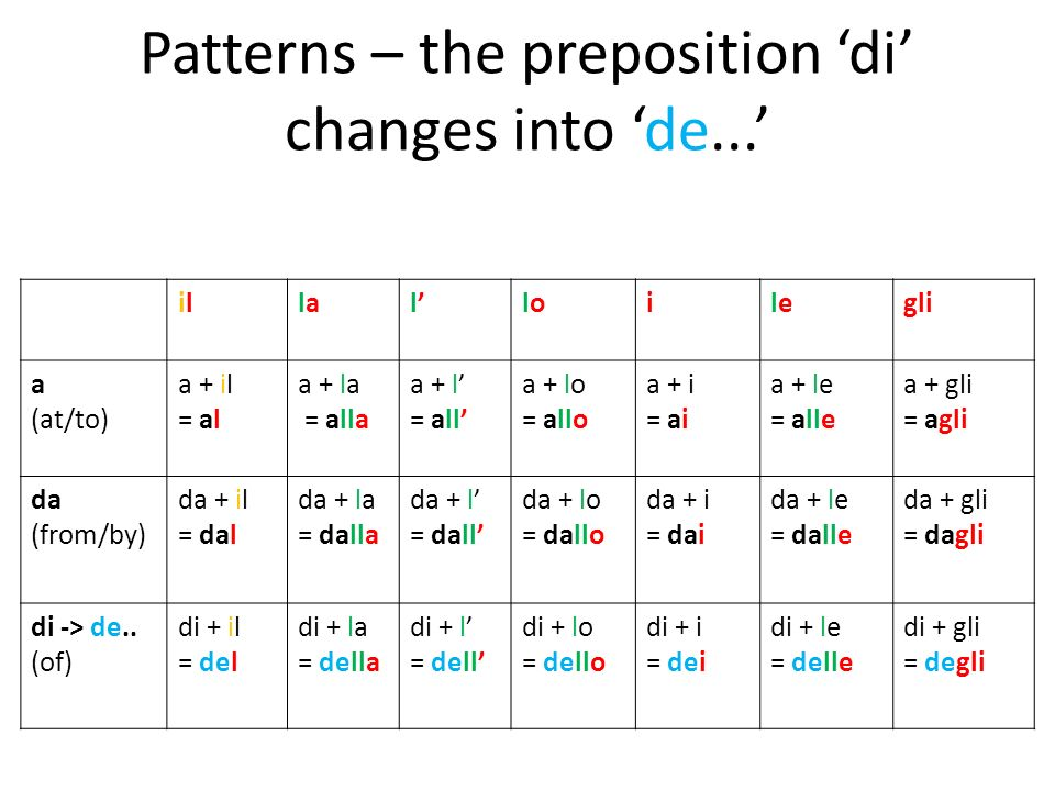 Patterns – the preposition di changes into de...