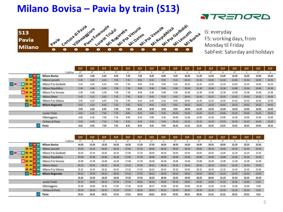 5 Milano Bovisa – Pavia by train (S13) G: everyday F5: working days, from Monday til Friday SabFest: Saturday and holidays