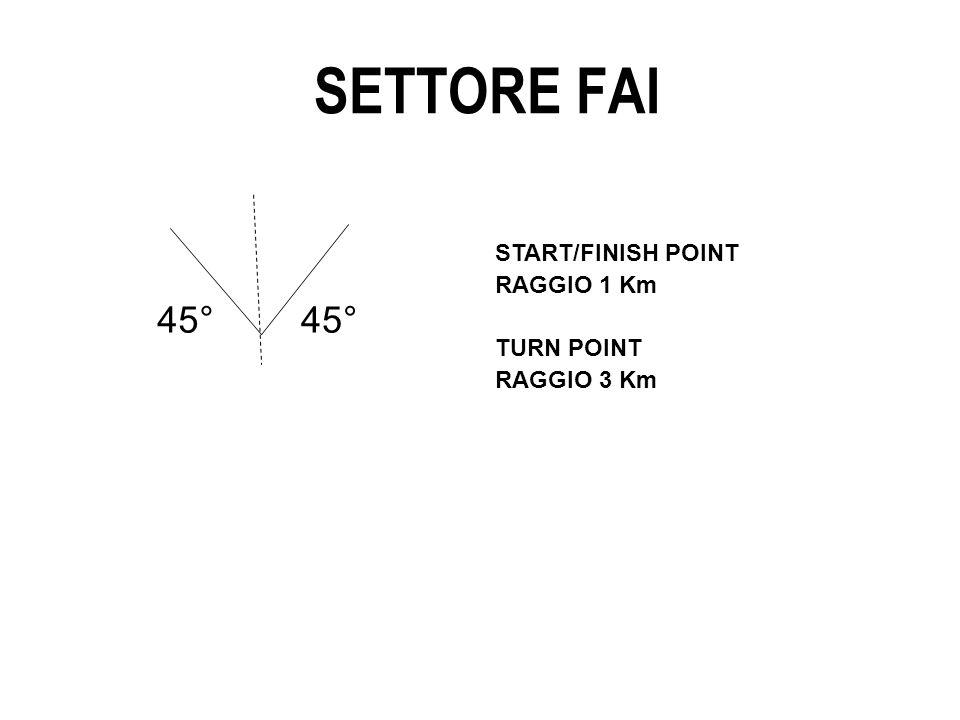 SETTORE FAI 45° START/FINISH POINT RAGGIO 1 Km TURN POINT RAGGIO 3 Km