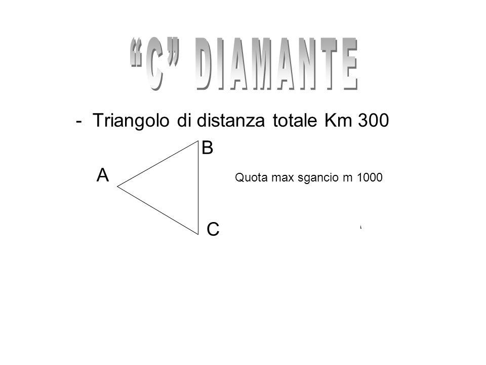 - Triangolo di distanza totale Km 300 B A Quota max sgancio m 1000 C