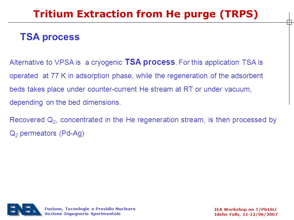 Fusione, Tecnologie e Presidio Nucleare Sezione Ingegneria Sperimentale IEA Workshop on T/Pb16Li Idaho Falls, 11-12/06/2007 Tritium Extraction from He purge (TRPS) Alternative to VPSA is a cryogenic TSA process.