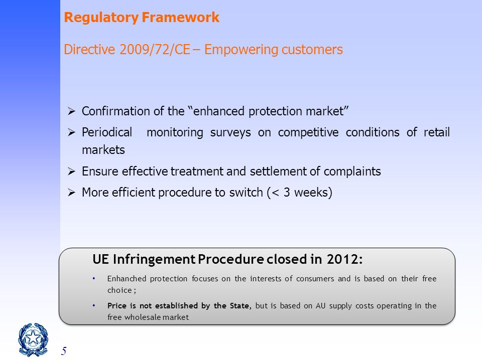 5 Regulatory Framework Directive 2009/72/CE – Empowering customers Confirmation of the enhanced protection market Periodical monitoring surveys on competitive conditions of retail markets Ensure effective treatment and settlement of complaints More efficient procedure to switch (< 3 weeks) UE Infringement Procedure closed in 2012: Enhanched protection focuses on the interests of consumers and is based on their free choice ; Price is not established by the State, but is based on AU supply costs operating in the free wholesale market