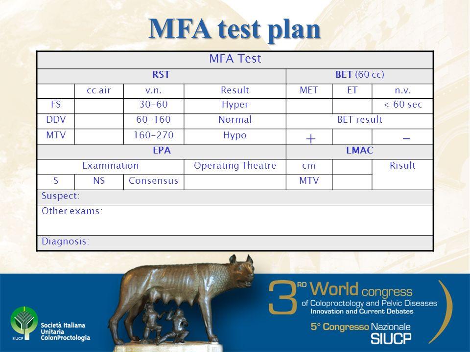 MFA Test RSTBET (60 cc) cc airv.n.ResultMETETn.v. FS30-60Hyper< 60 sec DDV60-160NormalBET result MTV160-270Hypo EPALMAC ExaminationOperating Theatrecm