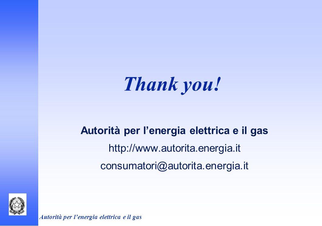 Autorità per lenergia elettrica e il gas Thank you.