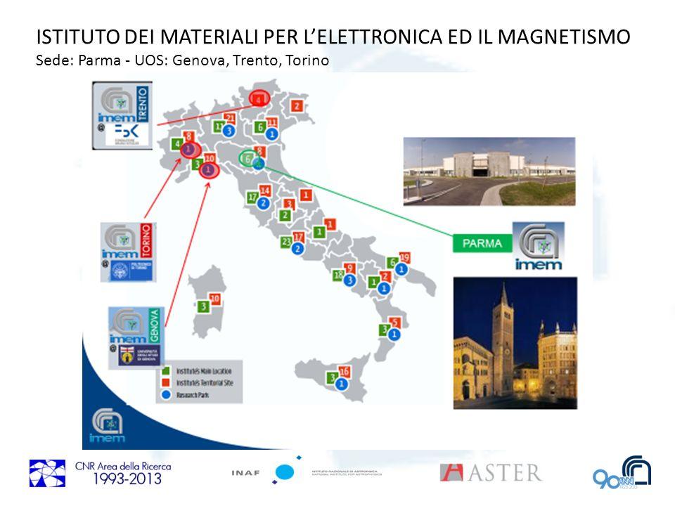 ISTITUTO DEI MATERIALI PER LELETTRONICA ED IL MAGNETISMO Sede: Parma - UOS: Genova, Trento, Torino