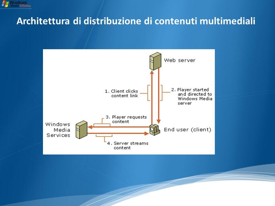Architettura di distribuzione di contenuti multimediali