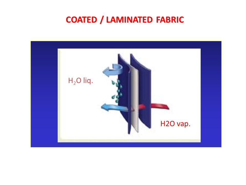 COATED / LAMINATED FABRIC COATED / LAMINATED FABRIC H 2 O liq. H2O vap.