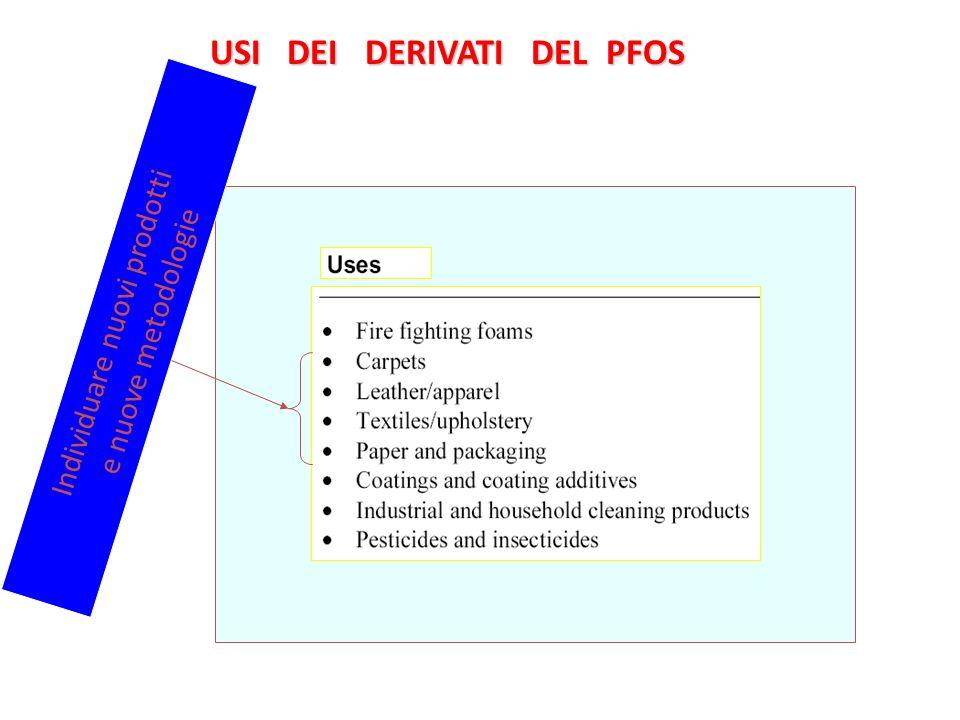 USI DEI DERIVATI DEL PFOS Individuare nuovi prodotti e nuove metodologie
