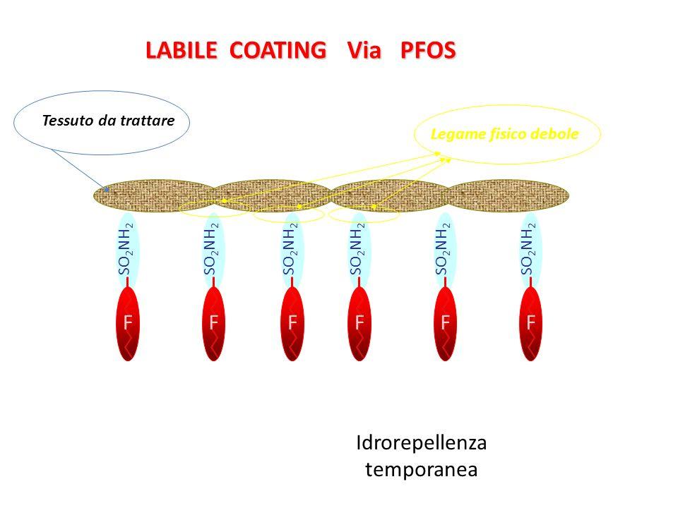 Trattamenti superficiali a base di prodotti fluorurati: Nuove opportunità