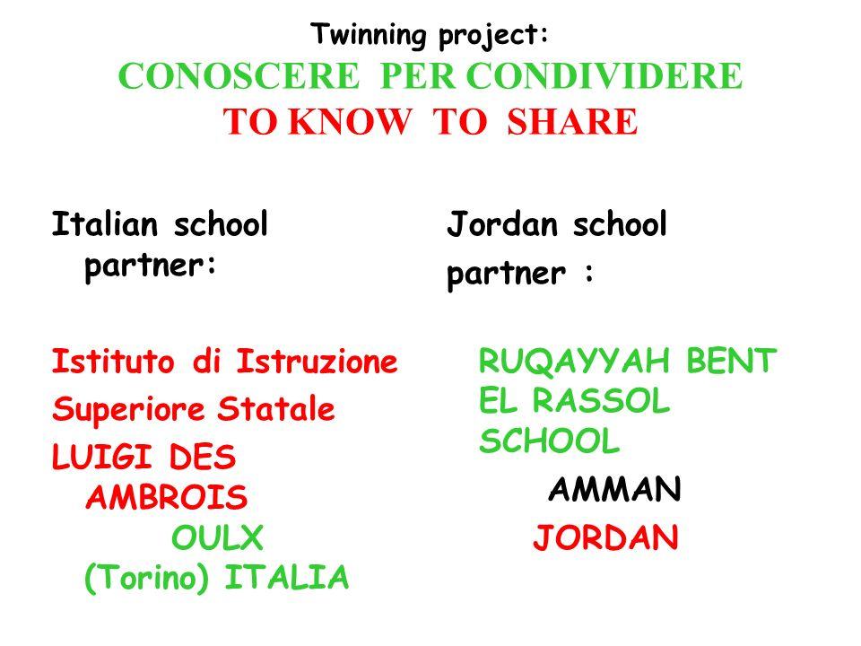 Twinning project: CONOSCERE PER CONDIVIDERE TO KNOW TO SHARE Italian school partner: Istituto di Istruzione Superiore Statale LUIGI DES AMBROIS OULX (