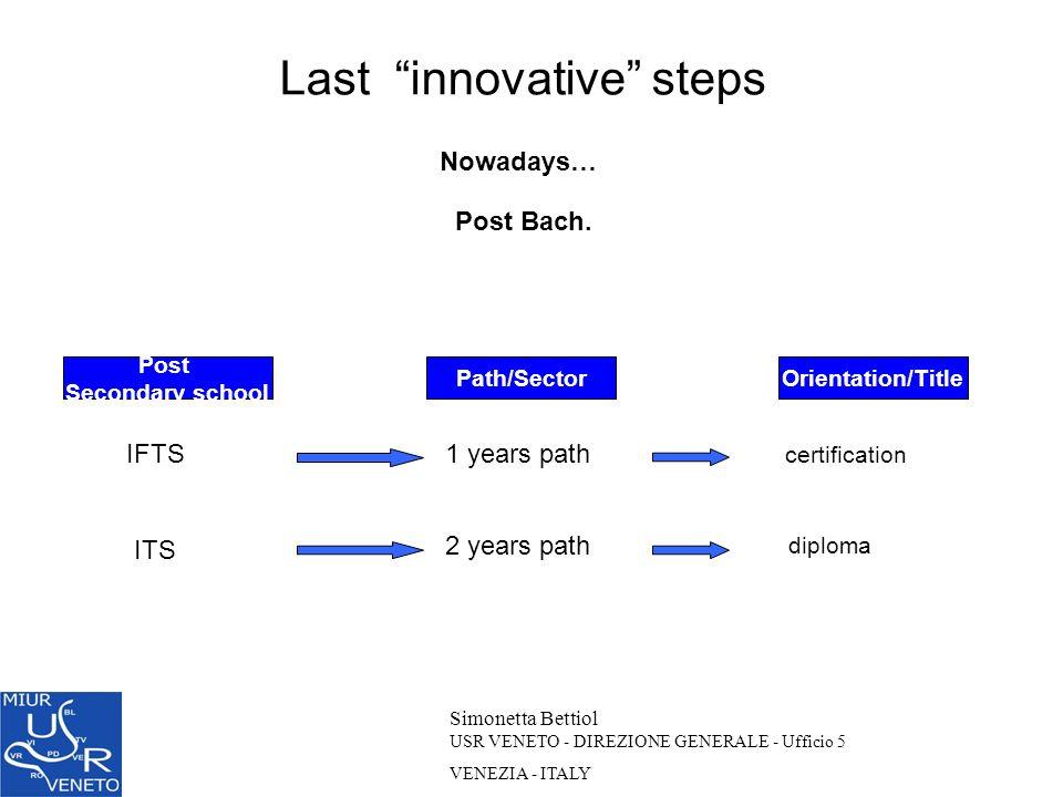 Last innovative steps Simonetta Bettiol USR VENETO - DIREZIONE GENERALE - Ufficio 5 VENEZIA - ITALY Nowadays… certification diploma Post Bach. 1 years