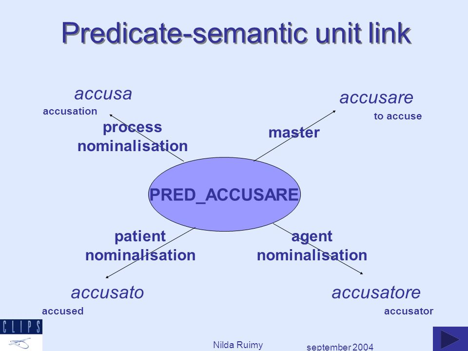 PRED_ACCUSARE accusare accusatore accusa master agent nominalisation process nominalisation accusato patient nominalisation september 2004 Predicate-semantic unit link to accuse accusation accusatoraccused Nilda Ruimy