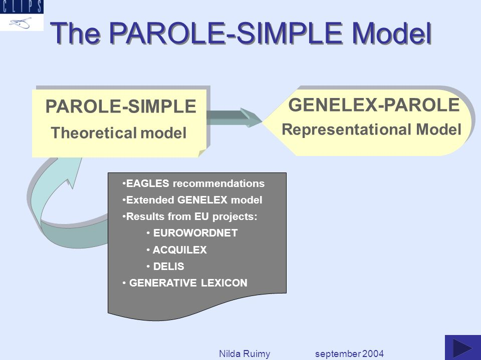 common EAGLES-conformant model common representation language common building methodology The Linguistic Model Innovative Tackles misrepresented areas of knowledge Extendible and multifunctional Multilingual perspective PAROLE-SIMPLE lexicons Nilda Ruimy september 2004 REUSABILITYREUSABILITY