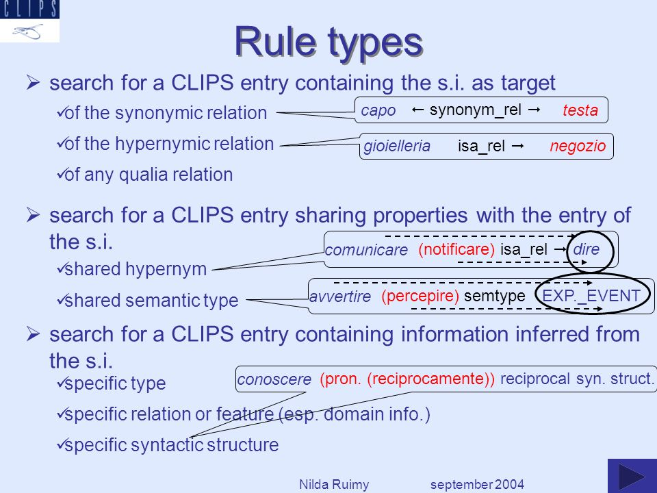 september 2004 Rule types search for a CLIPS entry containing the s.i.