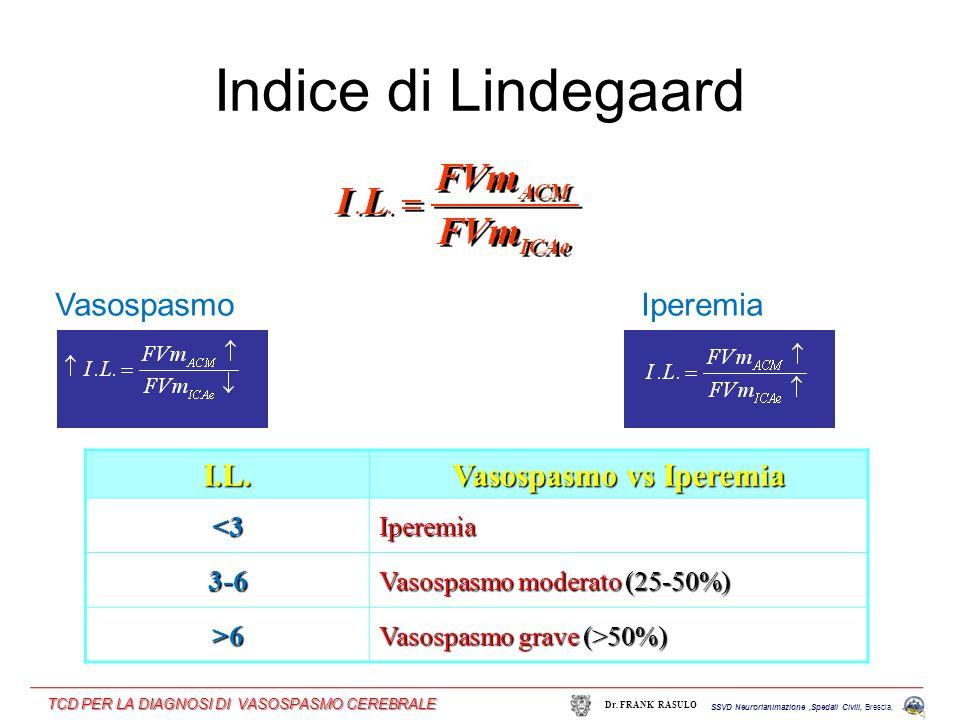 Indice di Lindegaard Vasospasmo IperemiaI.L.