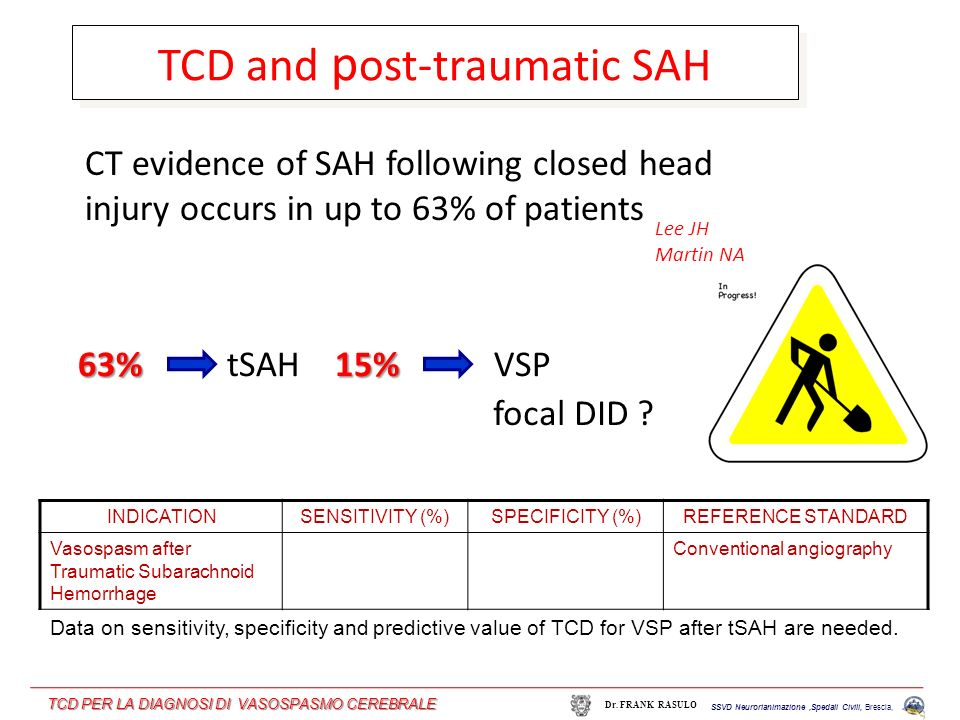 TCD and p ost-traumatic SAH 63% 15% 63% tSAH 15% VSP INDICATIONSENSITIVITY (%)SPECIFICITY (%)REFERENCE STANDARD Vasospasm after Traumatic Subarachnoid Hemorrhage Conventional angiography Data on sensitivity, specificity and predictive value of TCD for VSP after tSAH are needed.
