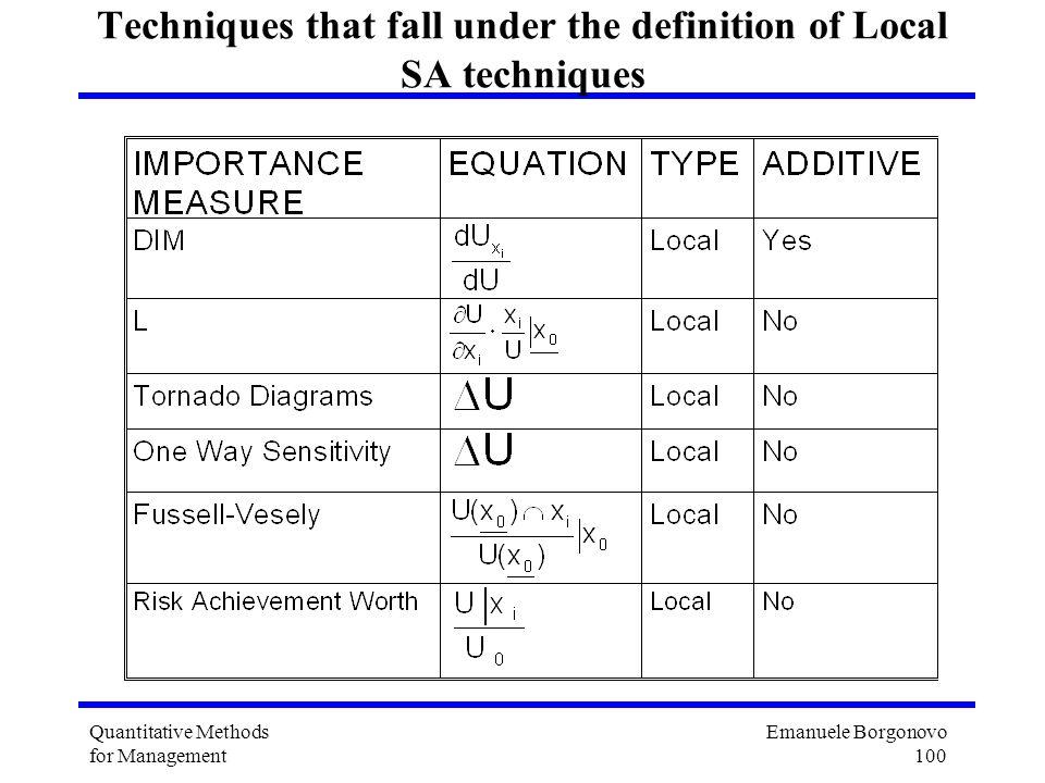 Emanuele Borgonovo 100 Quantitative Methods for Management Techniques that fall under the definition of Local SA techniques