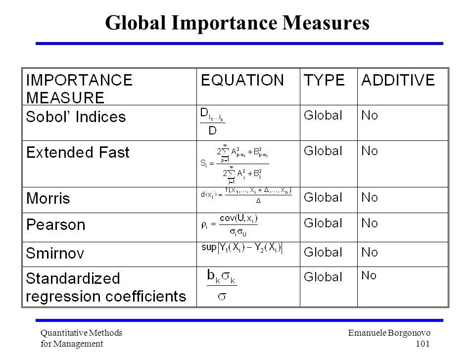 Emanuele Borgonovo 101 Quantitative Methods for Management Global Importance Measures