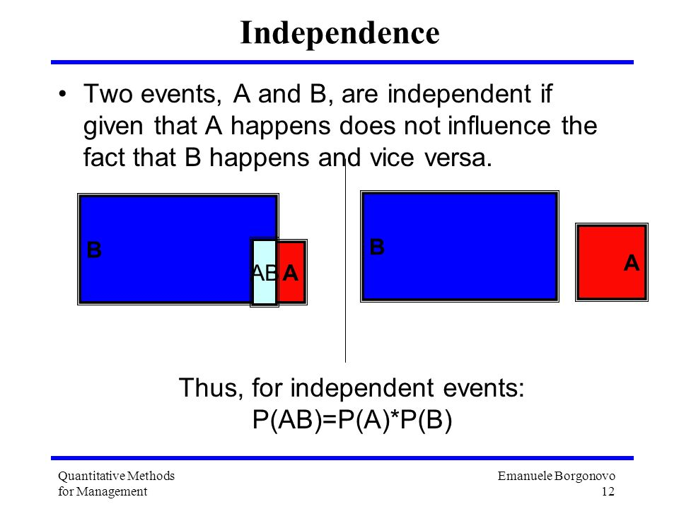 Emanuele Borgonovo 12 Quantitative Methods for Management Independence Two events, A and B, are independent if given that A happens does not influence