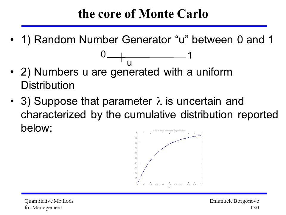Emanuele Borgonovo 130 Quantitative Methods for Management the core of Monte Carlo 1) Random Number Generator u between 0 and 1 2) Numbers u are gener